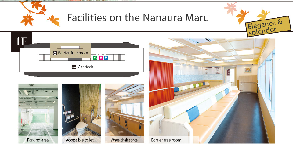 Nanauramaru floor guide