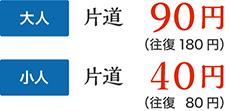 大人:片道90円・小人:片道40円